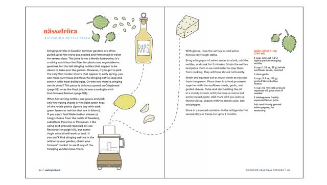 smorgasbord-page-01