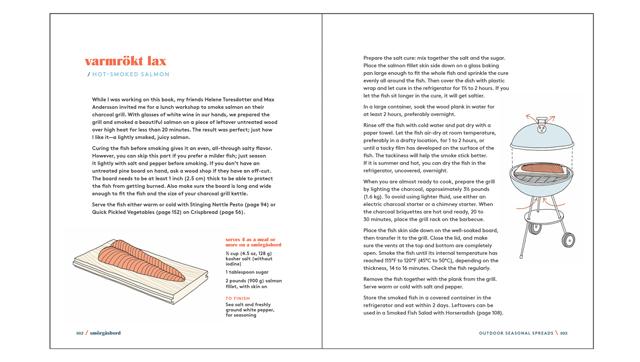 smorgasbord-page-02